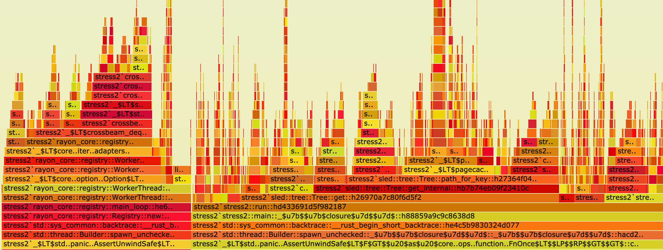 colorized flamegraph output