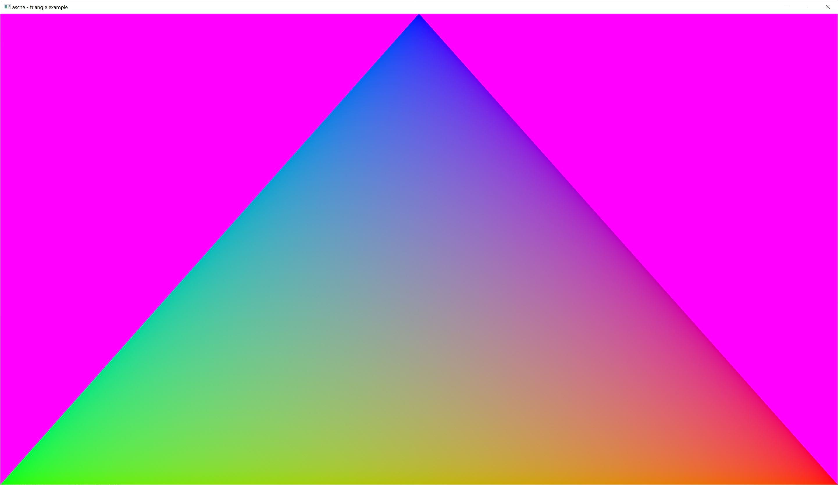 Triangle example