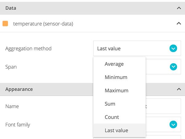 ubidots thermometer data aggregation
