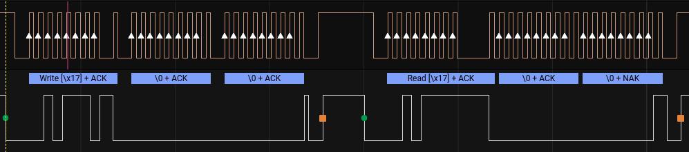 Oscilloscope Timing Graph - No Bytes Available