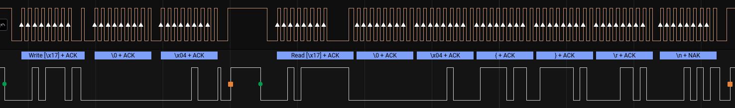 Oscilloscope Timing Graph - Read Bytes