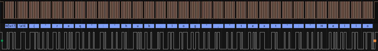 Oscilloscope Timing Graph - Write Hello