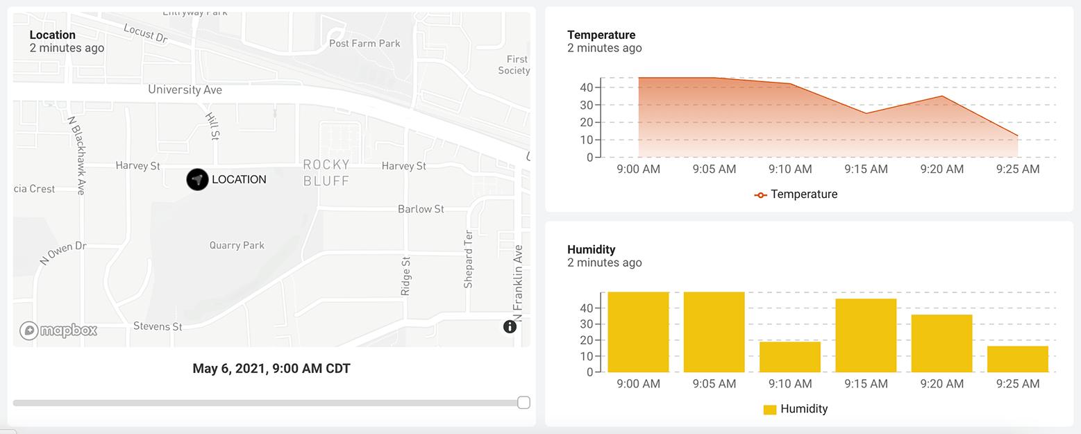 datacake complete dashboard