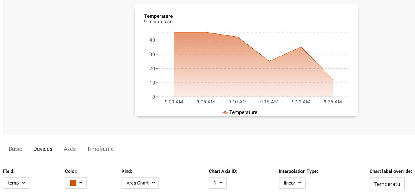 datacake temp widget