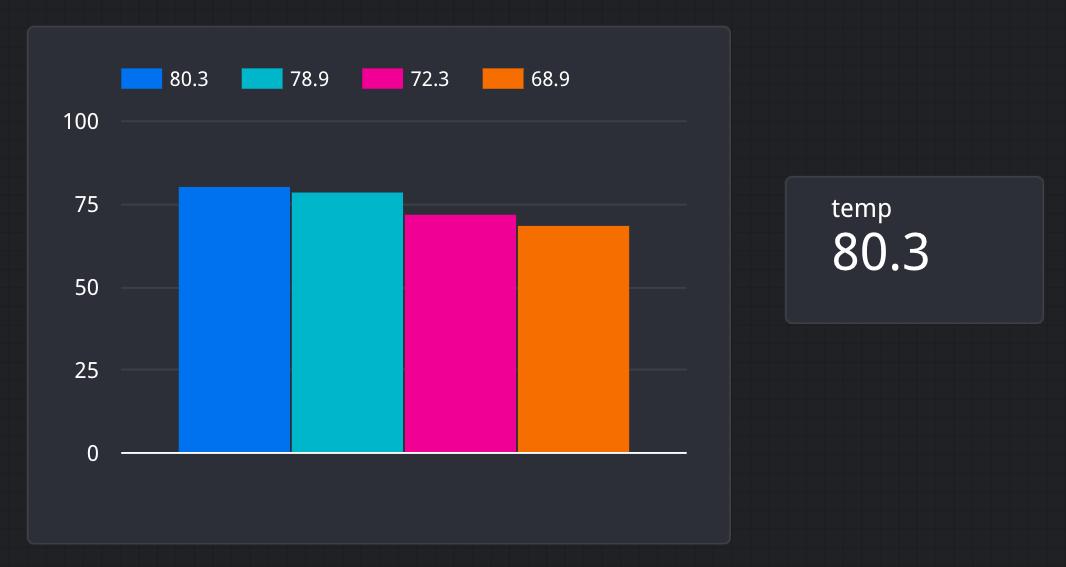 gcp data studio dashboard