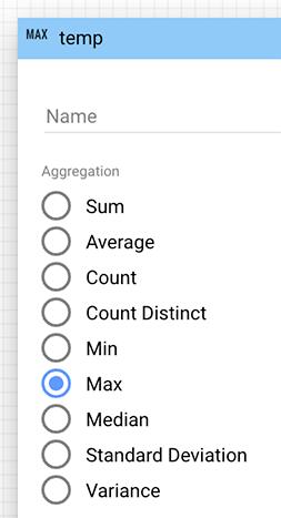 gcp max aggregation