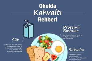 Okul Kantinlerinde Gıda Güvenliği