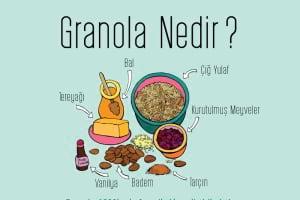 Granola Nedir ?