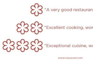 Bir Restoranın Alabileceği En İyi Referans Olan Michelin Yıldızları ne anlama geliyor?