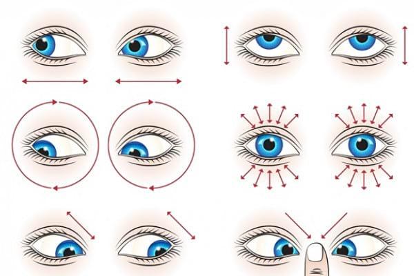 exerciții de viziune pentru ochi video)