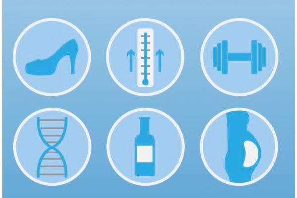 Factorii de risc pentru dezvoltarea bolii venoase cronice