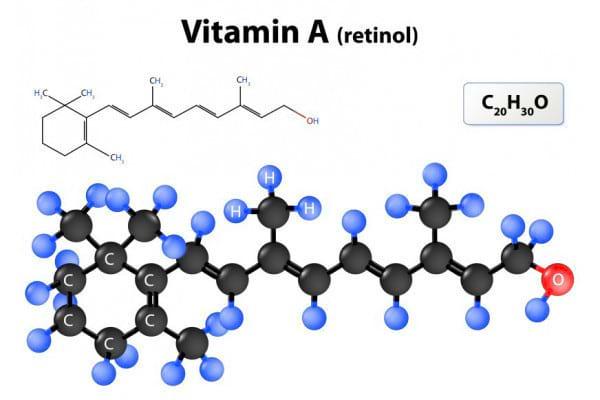 Retinol (vitamina A): Surse & Beneficii pentru piele