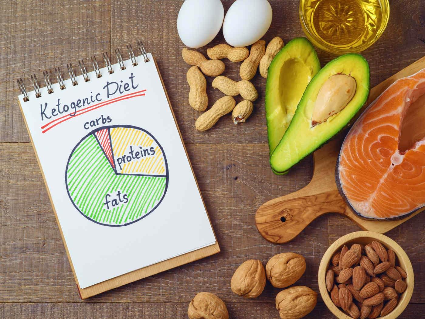 Cum influențează dieta keto nivelurile colesterolului