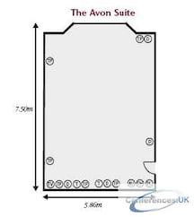 The Avon Suite