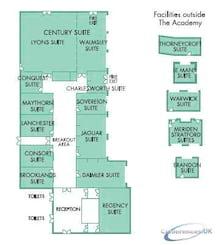 Stratford & Meridan Suites