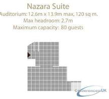 Nazara Suite