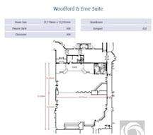 Woodford & Erne Suite